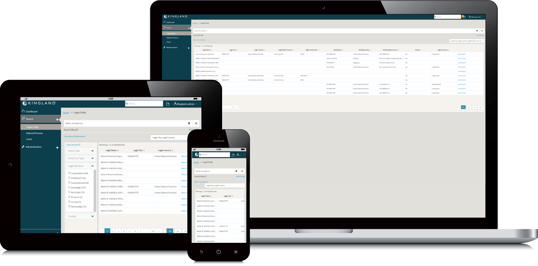 Enterprise Application Foundation Dashboard