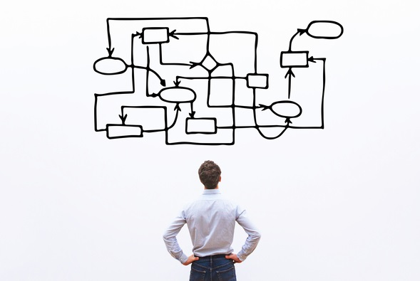 Complex Client Relationships